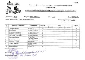Протоколы I этапа Открытого Кубка г.Орска по велоспорту -маунтинбайк.